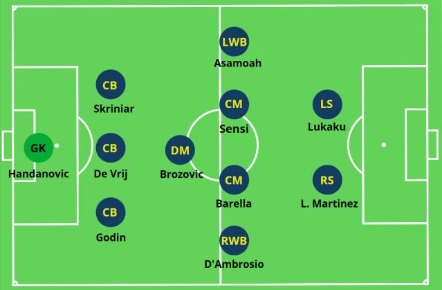 Antonio Conte Inter Milan Tactical Analysis The Mastermind