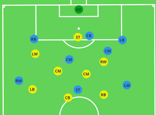 Compactness Example.PNG