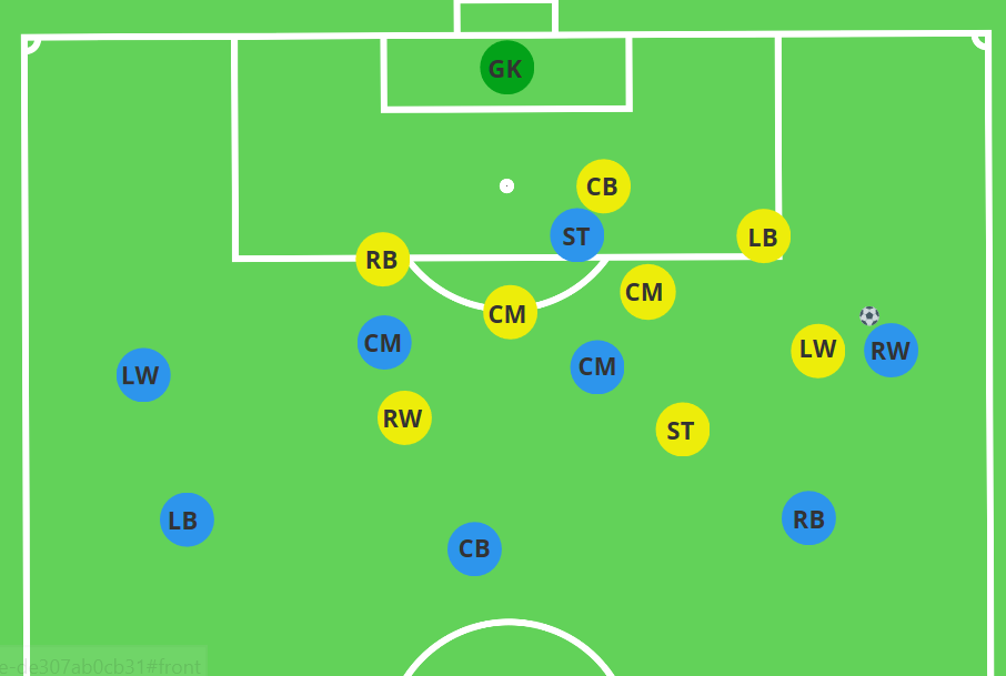 Compactness in the 3-2-3