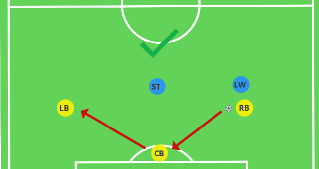 Triangle passing at the back