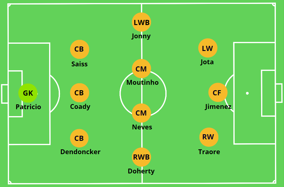 3-4-3 Wolves