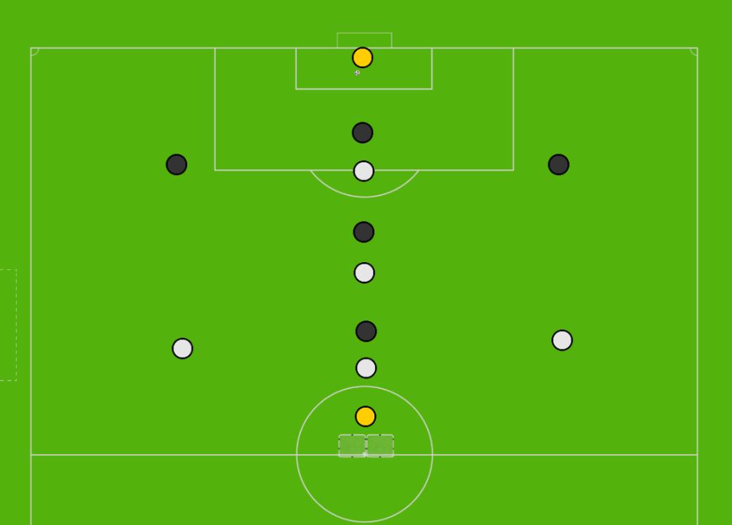 6v6 Game Attack-Minded Fullbacks