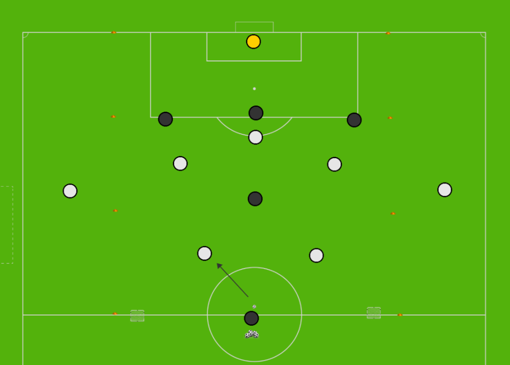 Attack Minded Fullbacks Positional Play Progression