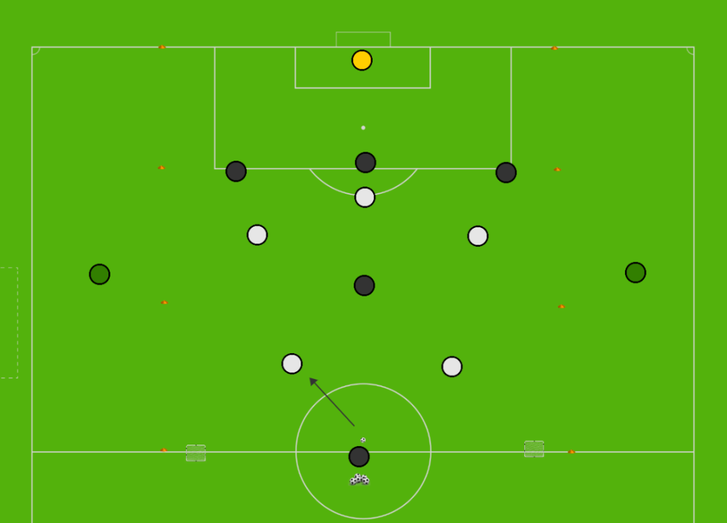 Attack Minded Fullbacks Positional Play