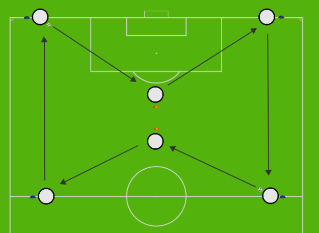 Combination Play Warm-Up