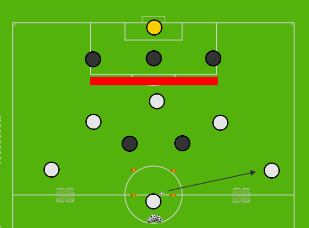 Switching Play in the Final Third