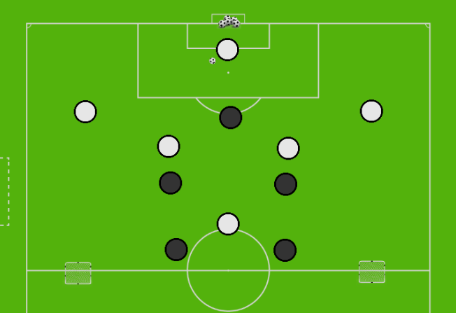 Switching Play with Fullbacks