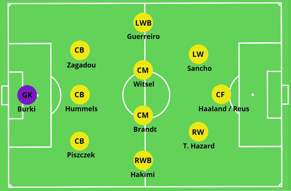 3-4-2-1 Borussia Dortmund