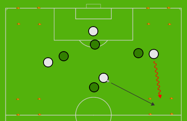 4 Goal Game Passing To Receive