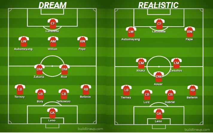 Dream vs. Realistic Arsenal Lineups
