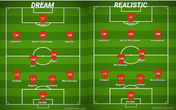 Dream vs. Realistic Manchester United Lineups