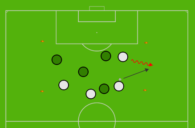 Small Sided Game Passing & Moving
