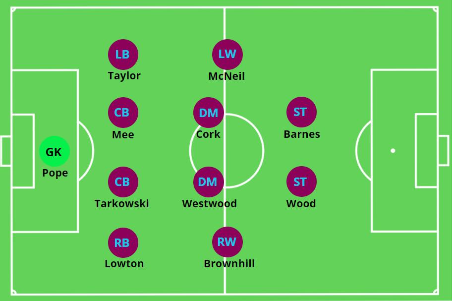 4-4-2 Burnley