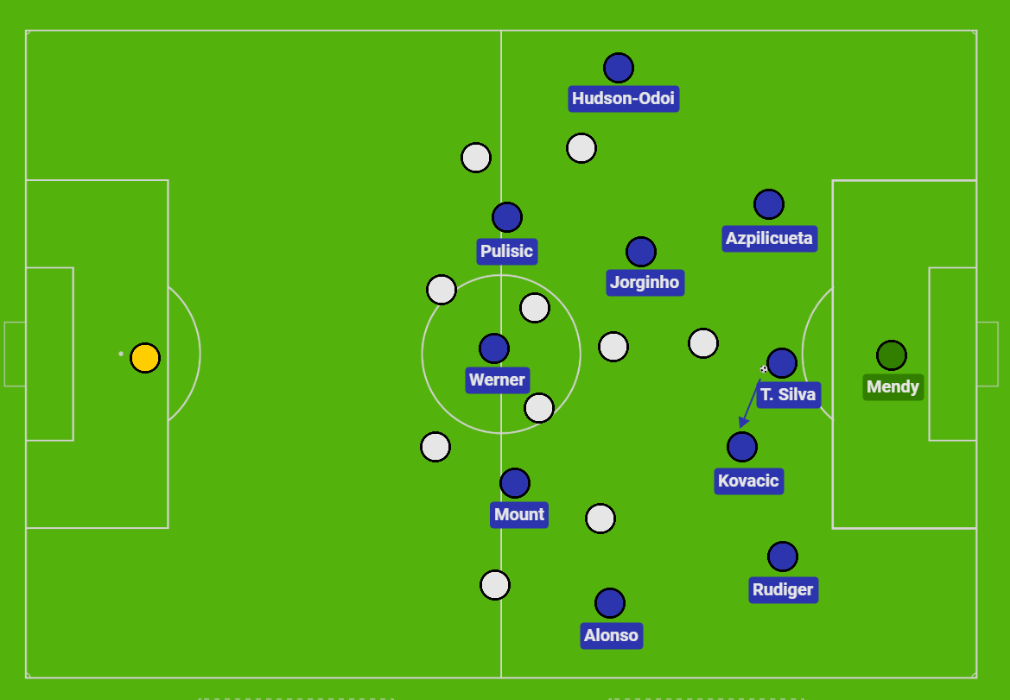 This image has an empty alt attribute; its file name is chelsea-playing-out-from-the-back-3-2-5.png