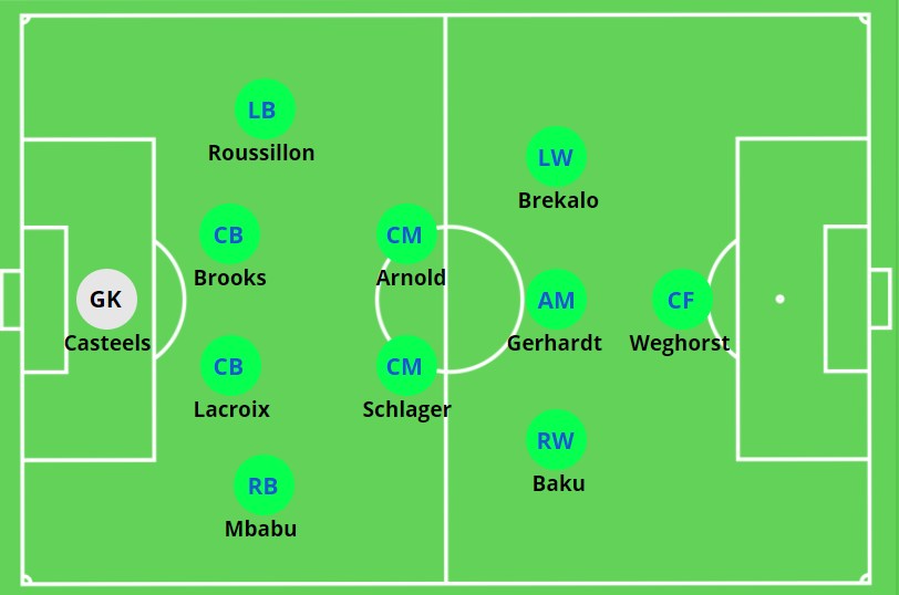 This image has an empty alt attribute; its file name is vfl-wolfsburg-4-2-3-1.png