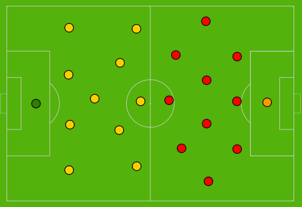 This image has an empty alt attribute; its file name is 4-1-4-1-dortmund-vs.-frankfurt.png
